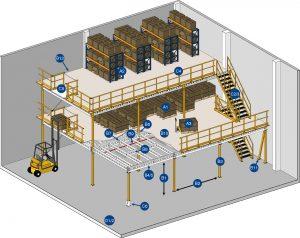 Verdiepingsvloer